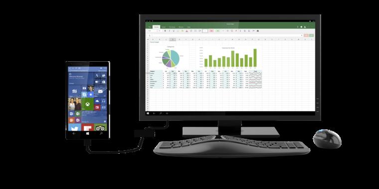 Index – Tech – Hatféle verzióban érkezik a Windows 10